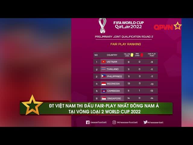 ĐT Việt Nam Fair-play nhất Đông Nam Á tại VL 2 World Cup 2022